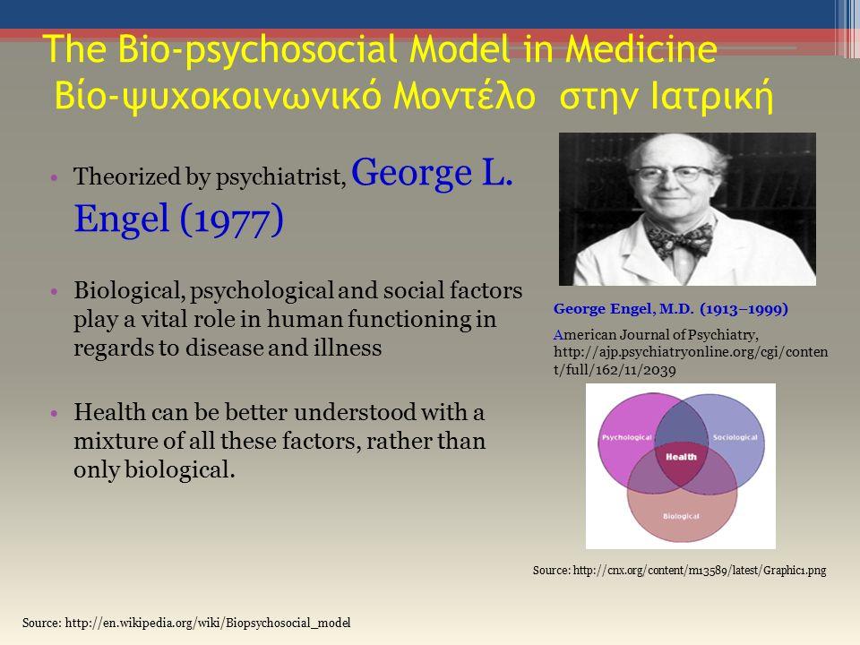 Ψυχολογική λειτουργία και σωματική υγεία Source: Alan Rozanski and Laura Kubsansky.