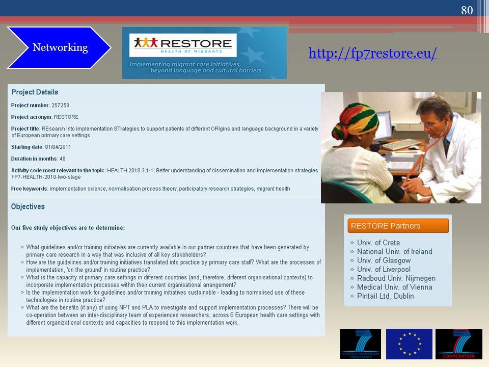 http://fp7restore.eu/ Networking 80