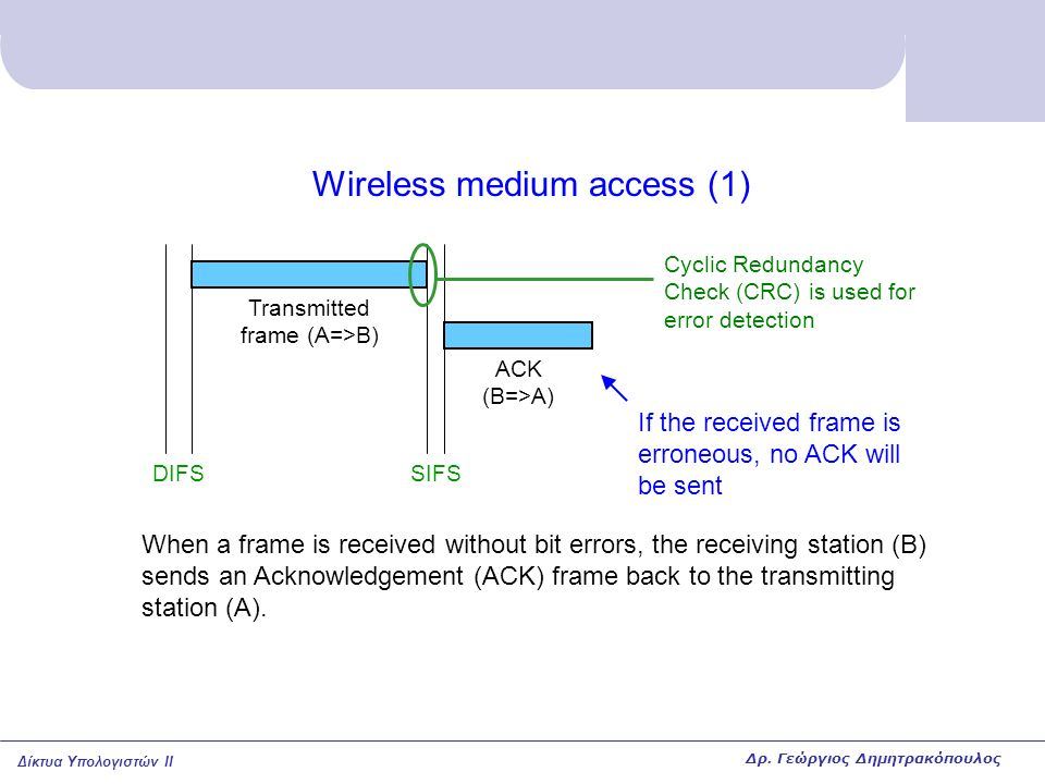Δίκτυα Υπολογιστών II Wireless medium access (1) DIFSSIFS ACK (B=>A) Transmitted frame (A=>B) When a frame is received without bit errors, the receiving station (B) sends an Acknowledgement (ACK) frame back to the transmitting station (A).