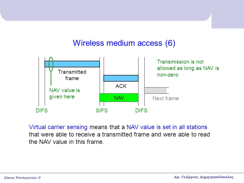 Δίκτυα Υπολογιστών II Wireless medium access (6) DIFSSIFSDIFS ACK Transmitted frame NAV Virtual carrier sensing means that a NAV value is set in all stations that were able to receive a transmitted frame and were able to read the NAV value in this frame.
