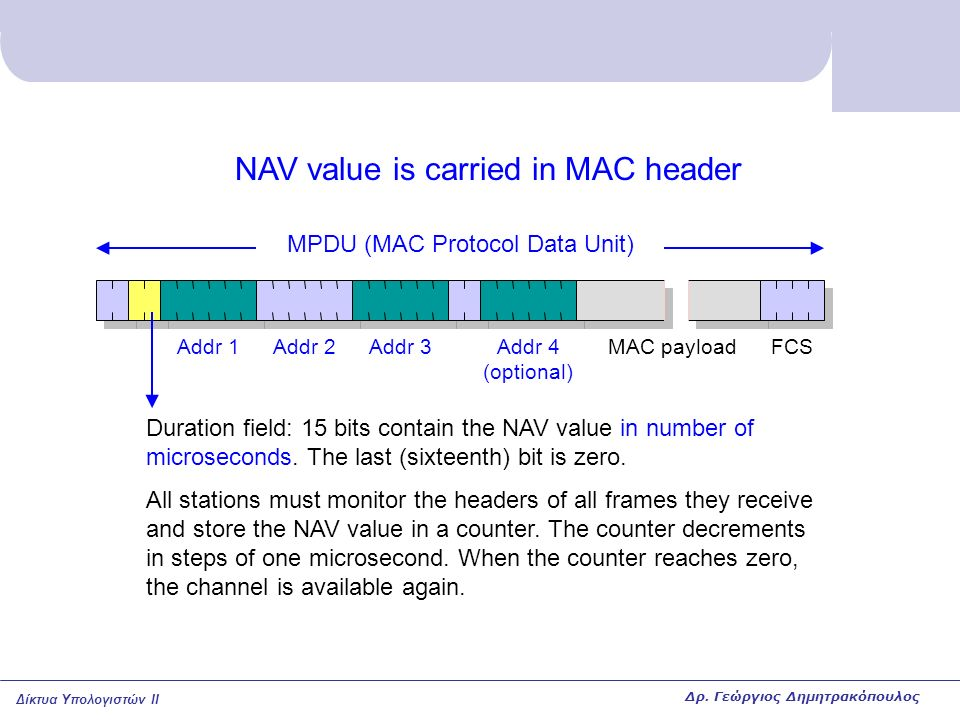 Δίκτυα Υπολογιστών II NAV value is carried in MAC header MPDU (MAC Protocol Data Unit) MAC payloadAddr 1Addr 2Addr 3Addr 4 (optional) FCS Duration field: 15 bits contain the NAV value in number of microseconds.