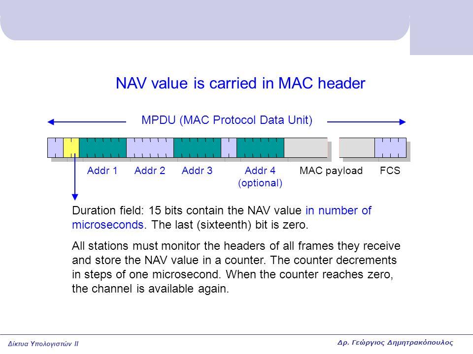 Δίκτυα Υπολογιστών II NAV value is carried in MAC header MPDU (MAC Protocol Data Unit) MAC payloadAddr 1Addr 2Addr 3Addr 4 (optional) FCS Duration fie