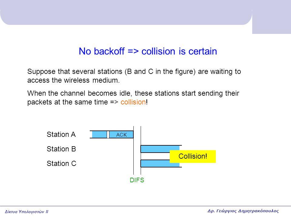Δίκτυα Υπολογιστών II No backoff => collision is certain Suppose that several stations (B and C in the figure) are waiting to access the wireless medi