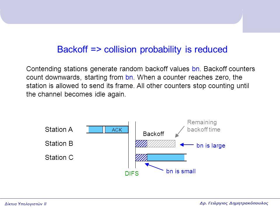 Δίκτυα Υπολογιστών II Backoff => collision probability is reduced Contending stations generate random backoff values bn. Backoff counters count downwa