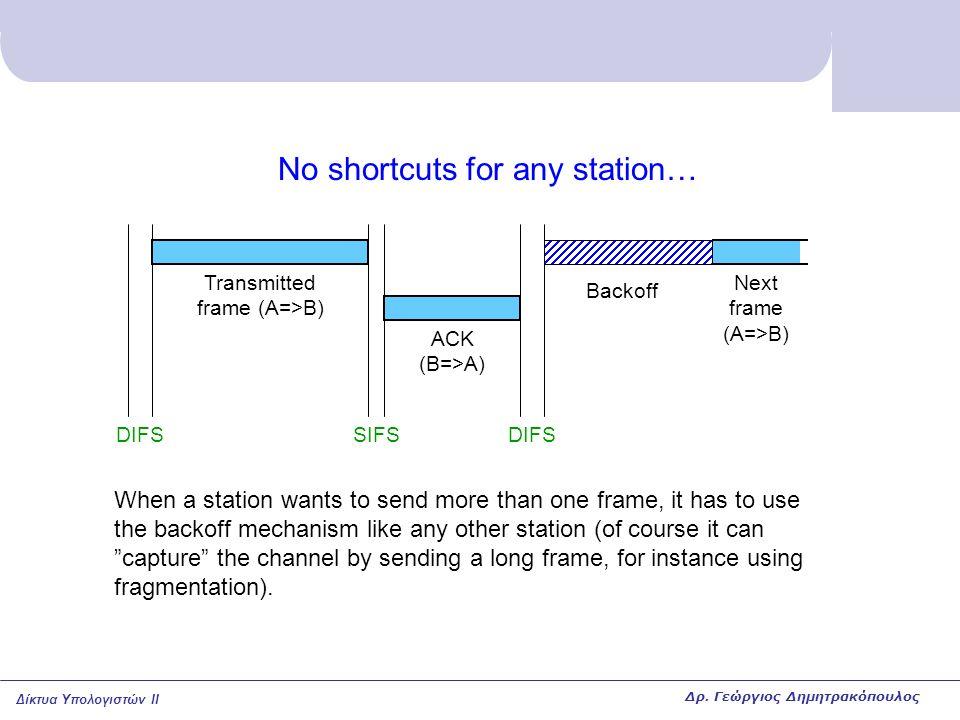 Δίκτυα Υπολογιστών II No shortcuts for any station… DIFSSIFSDIFS ACK (B=>A) Transmitted frame (A=>B) Next frame (A=>B) Backoff When a station wants to