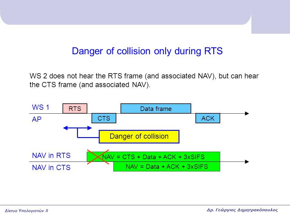 Δίκτυα Υπολογιστών II Danger of collision only during RTS WS 2 does not hear the RTS frame (and associated NAV), but can hear the CTS frame (and assoc