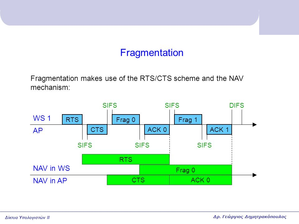 Δίκτυα Υπολογιστών II Fragmentation Fragmentation makes use of the RTS/CTS scheme and the NAV mechanism: RTS SIFS DIFS RTS CTS Frag 0 ACK 0 SIFS WS 1 AP CTS NAV in WS NAV in AP Frag 1 ACK 1 SIFS Frag 0 ACK 0 Δρ.