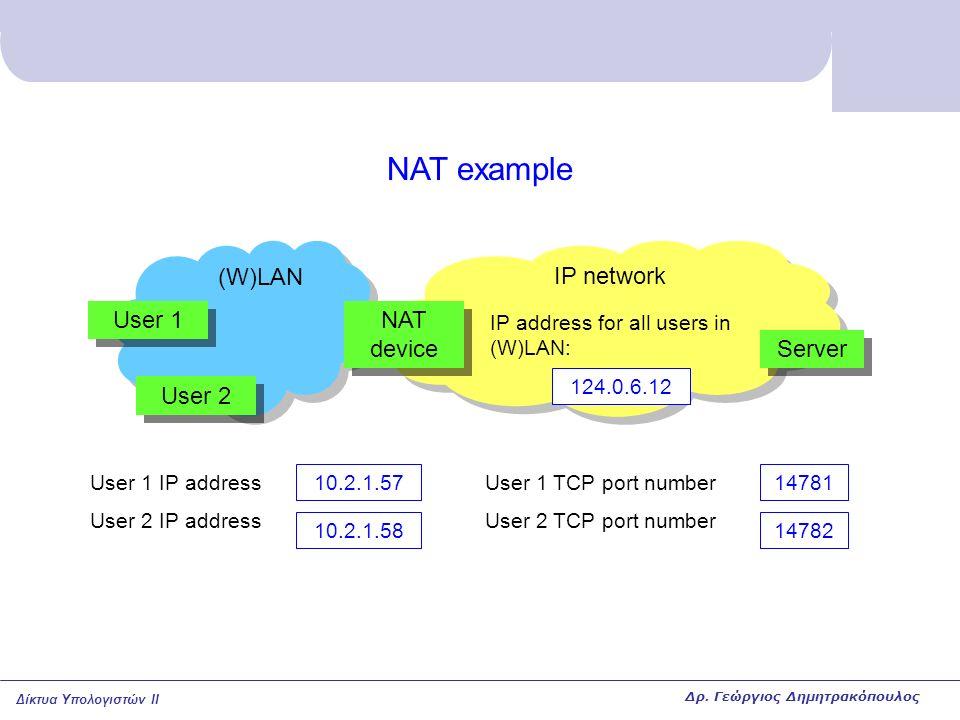 Δίκτυα Υπολογιστών II NAT example IP network (W)LAN Server NAT device 10.2.1.57 User 1 User 2 User 1 IP address User 2 IP address 10.2.1.58 IP address