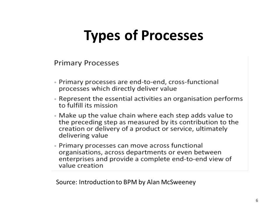 BPM Critical Success Factors 27