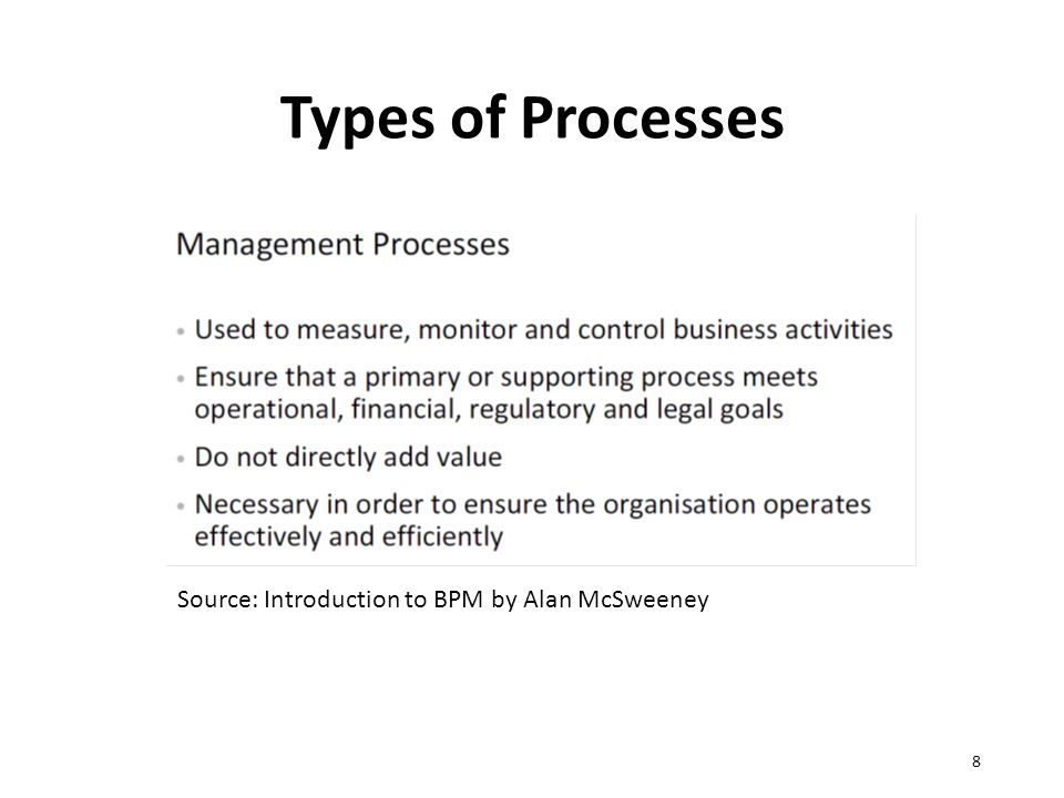 Ongoing Management of Processes 19 Source: Introduction to BPM by Alan McSweeney
