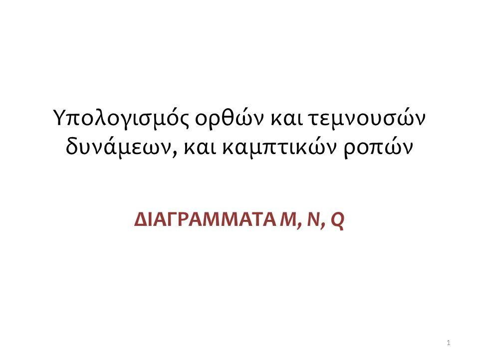 Υπολογισμός ορθών και τεμνουσών δυνάμεων, και καμπτικών ροπών ΔΙΑΓΡΑΜΜΑΤΑ M, N, Q 1