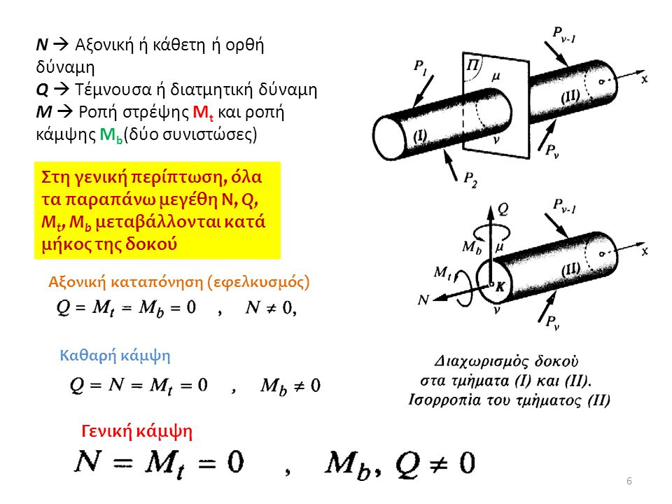 47 (4) Concentrated moment does not affect the value of shear but increases moment by its magnitude if the applied moment is clockwise and decrease moment by its magnitude if it is applied counterclockwise.