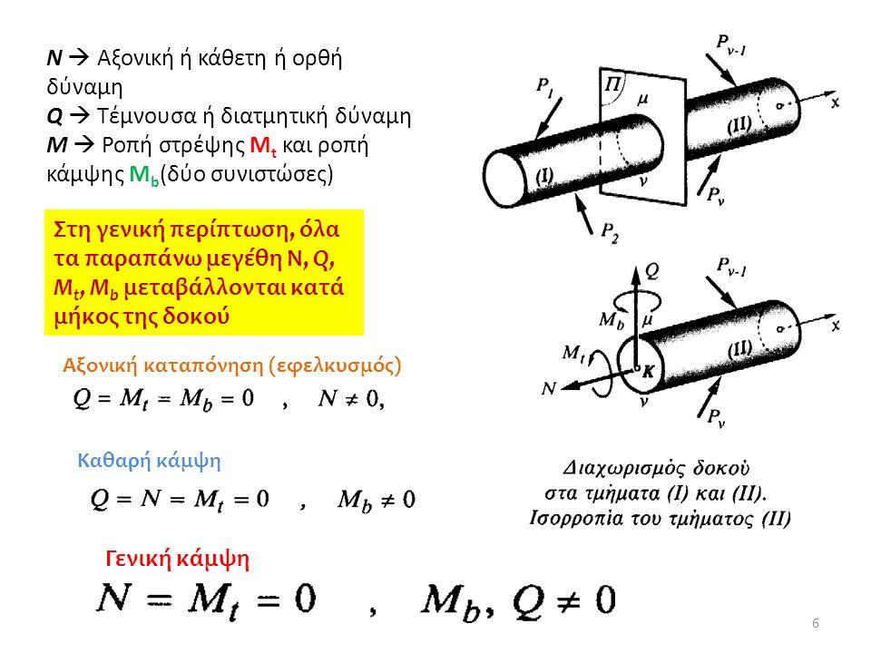 6 N  Αξονική ή κάθετη ή ορθή δύναμη Q  Τέμνουσα ή διατμητική δύναμη M  Ροπή στρέψης M t και ροπή κάμψης Μ b (δύο συνιστώσες) Στη γενική περίπτωση, όλα τα παραπάνω μεγέθη Ν, Q, Μ t, Μ b μεταβάλλονται κατά μήκος της δοκού Αξονική καταπόνηση (εφελκυσμός) Καθαρή κάμψη Γενική κάμψη