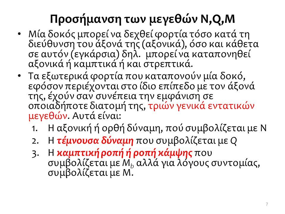 48 20N 3N/m 2N/m 40N/m 20N 3N/m 2N/m 40N/m 16.23 5m 2m 3m 2m 3m STEP (1) Reaction 18.3 8.3 11.7 16.23 2 nd.
