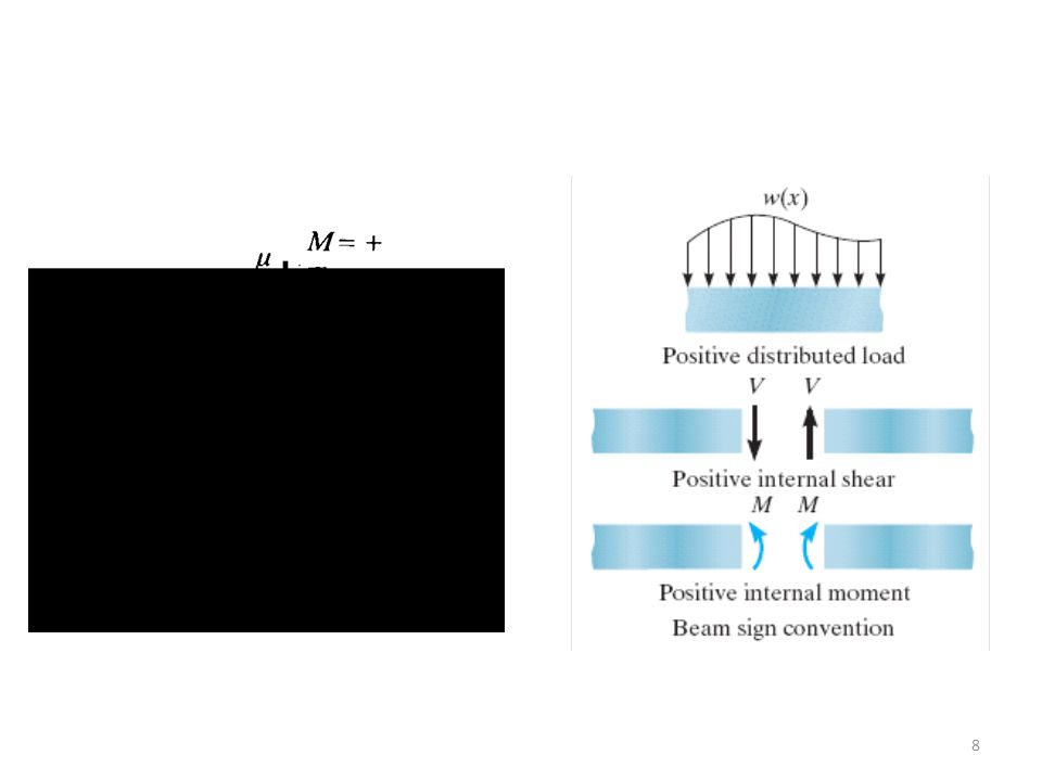 49 9 6 6 V(x)V(x) 4.9m + 18N Shear force diagram Bending moment diagram + 54N-m 58.8N-m M(x)M(x) Remark: ● points of zero shear correspond to maximum moment.
