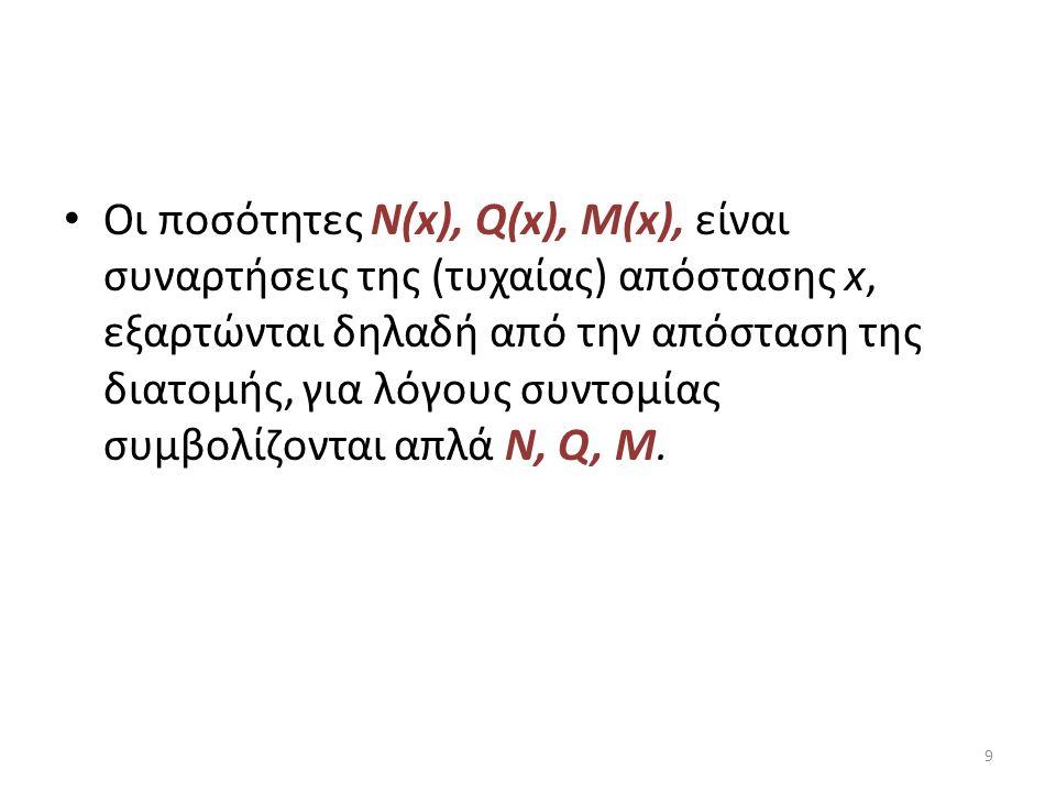 Οι ποσότητες Ν(x), Q(x), Μ(x), είναι συναρτήσεις της (τυχαίας) απόστασης x, εξαρτώνται δηλαδή από την απόσταση της διατομής, για λόγους συντομίας συμβολίζονται απλά Ν, Q, Μ.
