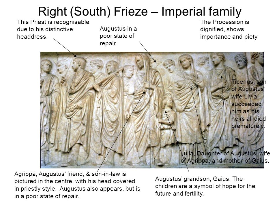 Right (South) Frieze – Imperial family This Priest is recognisable due to his distinctive headdress.