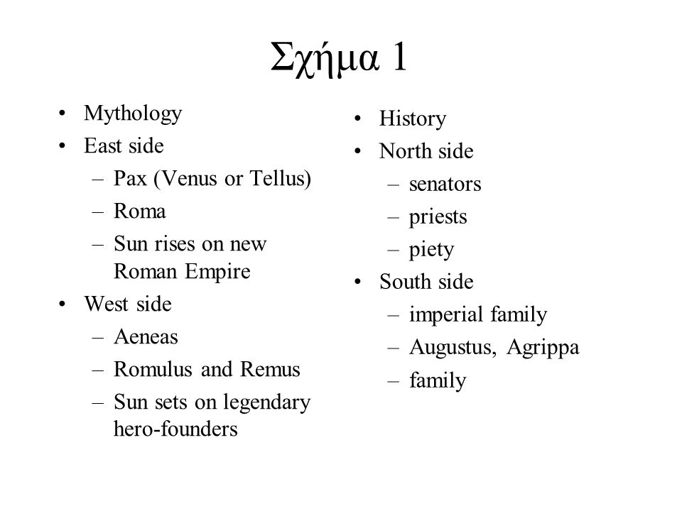 Σχήμα 1 Mythology East side –Pax (Venus or Tellus) –Roma –Sun rises on new Roman Empire West side –Aeneas –Romulus and Remus –Sun sets on legendary hero-founders History North side –senators –priests –piety South side –imperial family –Augustus, Agrippa –family