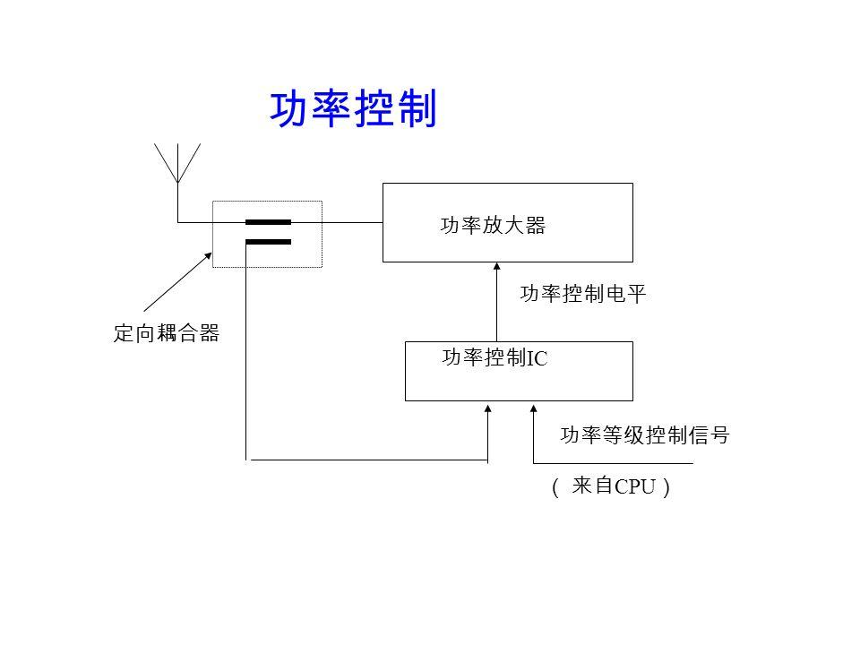 功率控制 定向耦合器 功率放大器 功率控制 IC 功率控制电平 功率等级控制信号 ( 来自 CPU )