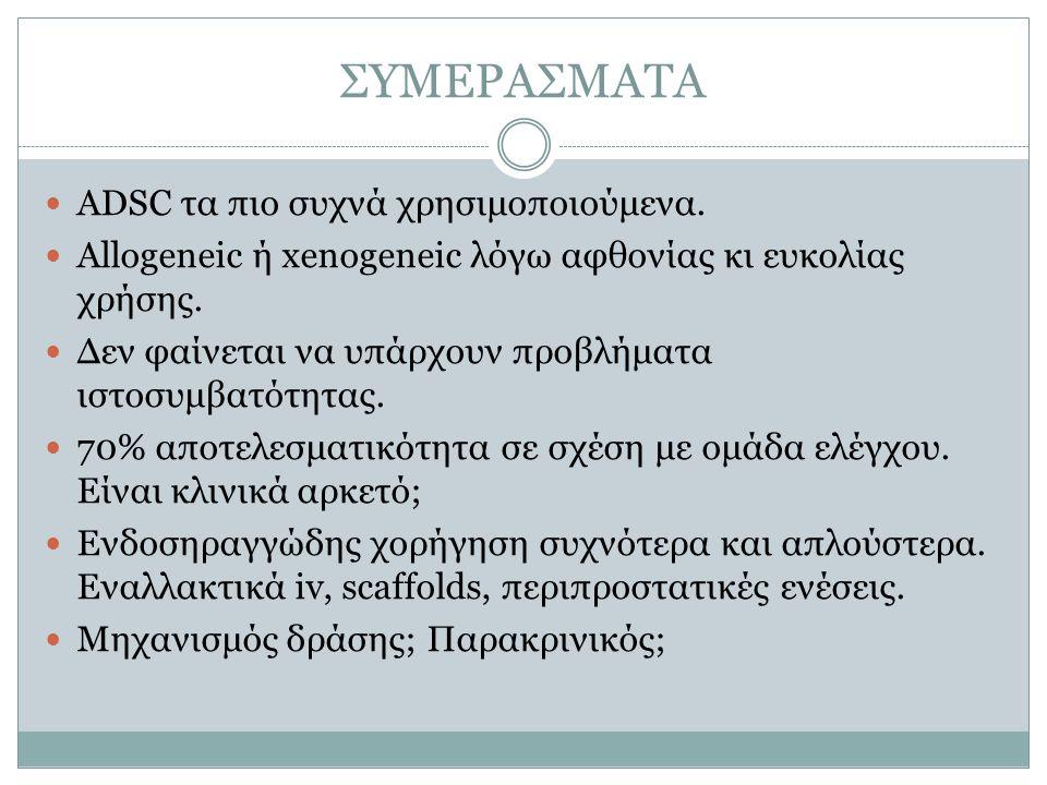ΣΥΜΕΡΑΣΜΑΤΑ ADSC τα πιο συχνά χρησιμοποιούμενα. Allogeneic ή xenogeneic λόγω αφθονίας κι ευκολίας χρήσης. Δεν φαίνεται να υπάρχουν προβλήματα ιστοσυμβ