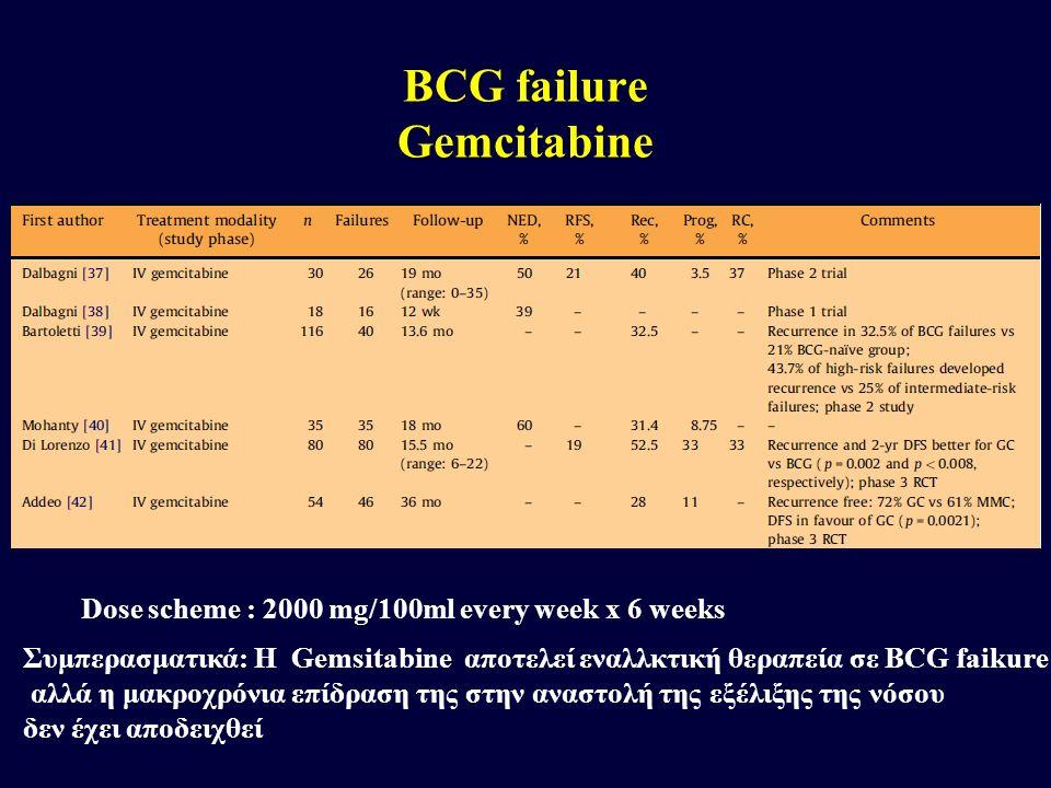 BCG failure Gemcitabine Dose scheme : 2000 mg/100ml every week x 6 weeks Συμπερασματικά: Η Gemsitabine αποτελεί εναλλκτική θεραπεία σε BCG faikure αλλ