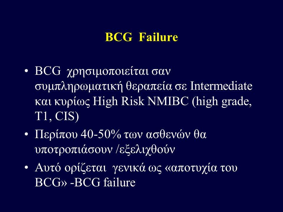BCG χρησιμοποιείται σαν συμπληρωματική θεραπεία σε Intermediate και κυρίως High Risk NMIBC (high grade, T1, CIS) Περίπου 40-50% των ασθενών θα υποτροπ
