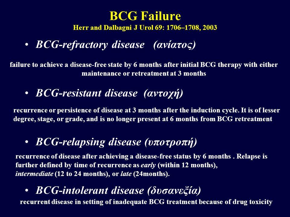 BCG-refractory disease (ανίατος) BCG-resistant disease (αντοχή) BCG-relapsing disease (υποτροπή) BCG-intolerant disease (δυσανεξία) BCG Failure Herr a