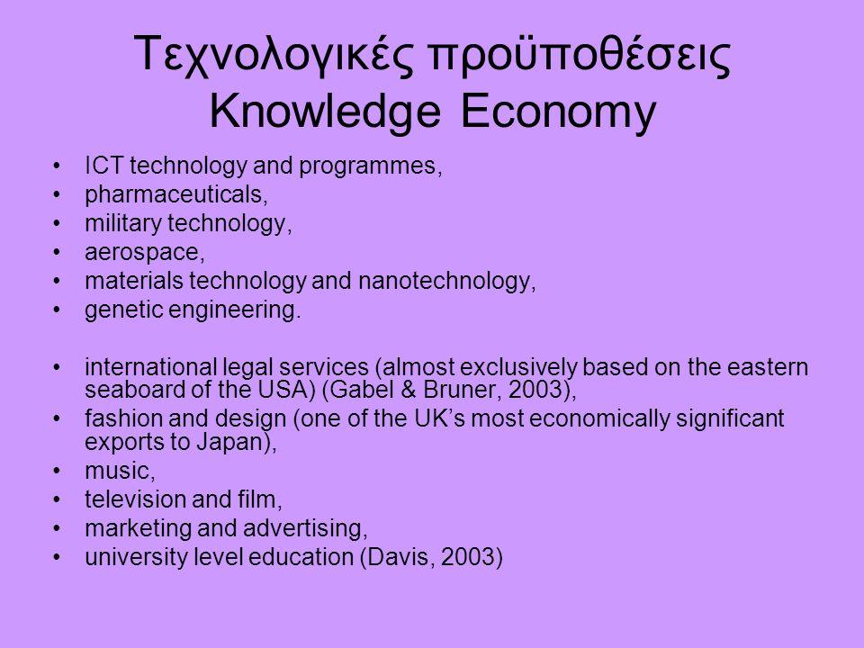 Τεχνολογικές προϋποθέσεις Knowledge Economy ICT technology and programmes, pharmaceuticals, military technology, aerospace, materials technology and nanotechnology, genetic engineering.