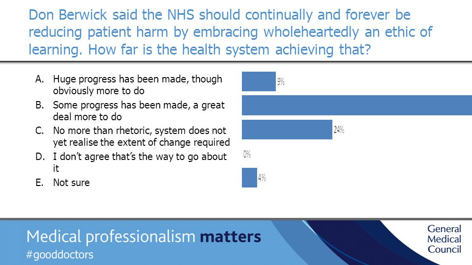 Don Berwick said the NHS should continually and forever be reducing patient harm by embracing wholeheartedly an ethic of learning.
