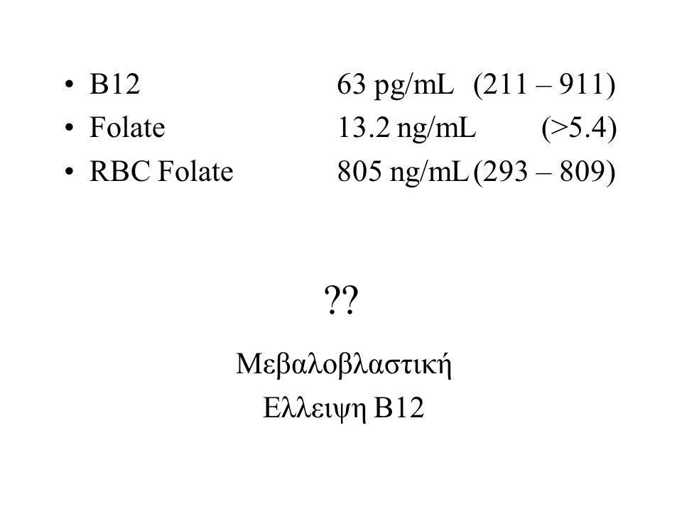 B1263 pg/mL(211 – 911) Folate13.2 ng/mL(>5.4) RBC Folate805 ng/mL(293 – 809) ?.