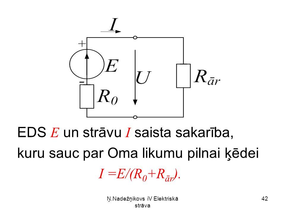 Ņ.Nadežņikovs iV Elektriskā strāva 42 EDS E un strāvu I saista sakarība, kuru sauc par Oma likumu pilnai ķēdei I =E/(R 0 +R ār ).