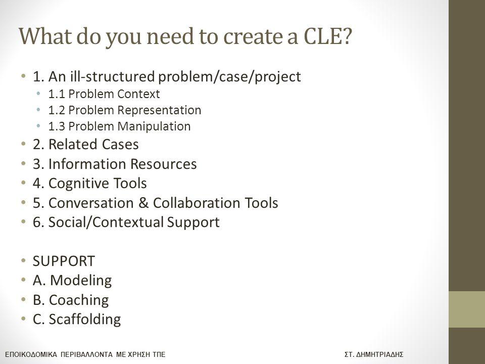 ΕΠΟΙΚΟΔΟΜΙΚΑ ΠΕΡΙΒΑΛΛΟΝΤΑ ΜΕ ΧΡΗΣΗ ΤΠΕ ΣΤ. ΔΗΜΗΤΡΙΑΔΗΣ What do you need to create a CLE.
