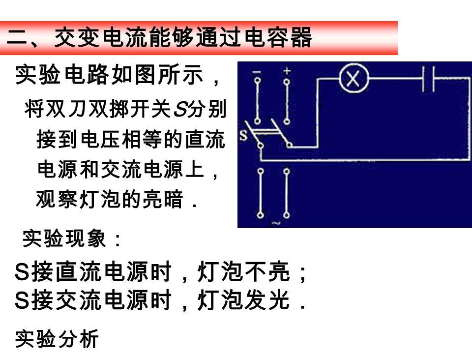 二、交变电流能够通过电容器 将双刀双掷开关 S 分别 接到电压相等的直流 电源和交流电源上, 观察灯泡的亮暗. 实验电路如图所示, S 接直流电源时,灯泡不亮; S 接交流电源时,灯泡发光. 实验现象: 实验分析