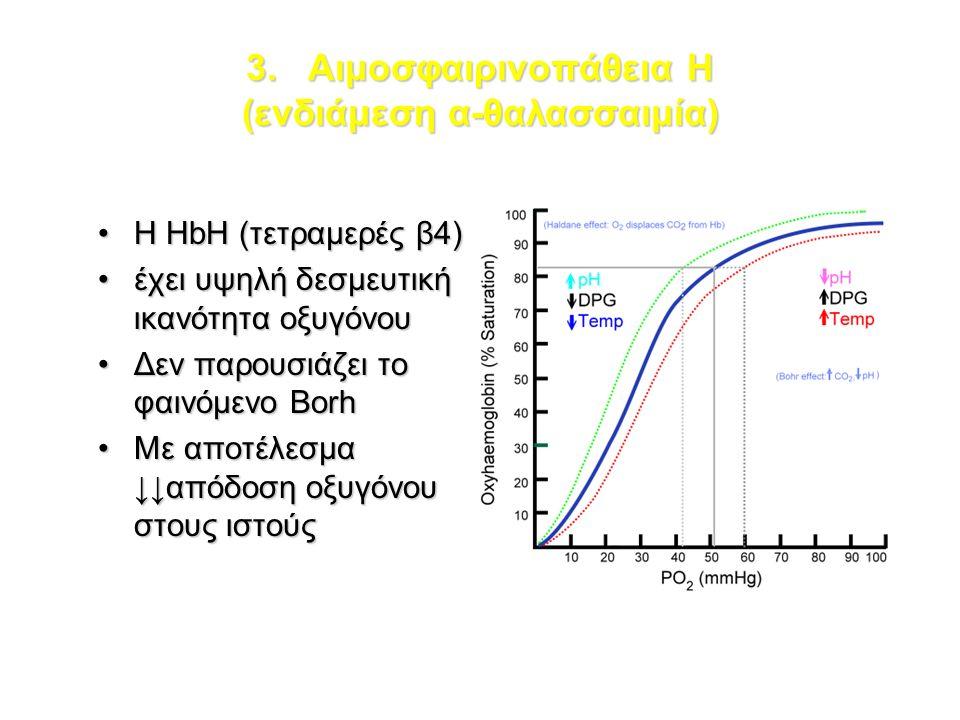 3. Αιμοσφαιρινοπάθεια Η (ενδιάμεση α-θαλασσαιμία) Η HbH (τετραμερές β4)Η HbH (τετραμερές β4) έχει υψηλή δεσμευτική ικανότητα οξυγόνουέχει υψηλή δεσμευ