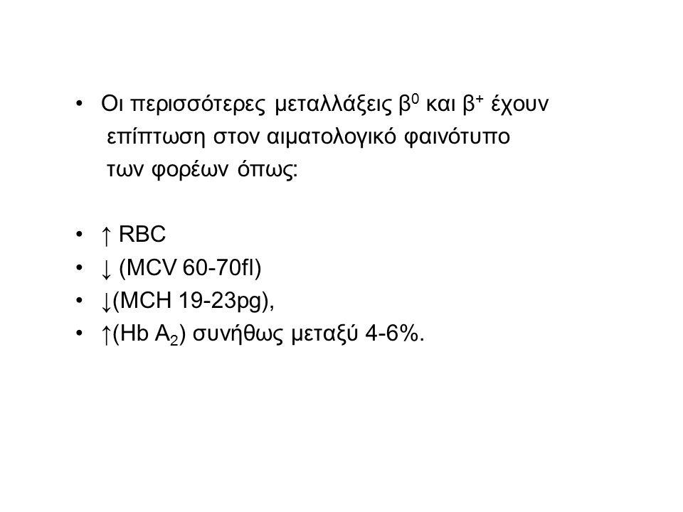 Οι περισσότερες μεταλλάξεις β 0 και β + έχουν επίπτωση στον αιματολογικό φαινότυπο των φορέων όπως: ↑ RBC ↓ (MCV 60-70fl) ↓(MCH 19-23pg), ↑(Hb A 2 ) σ