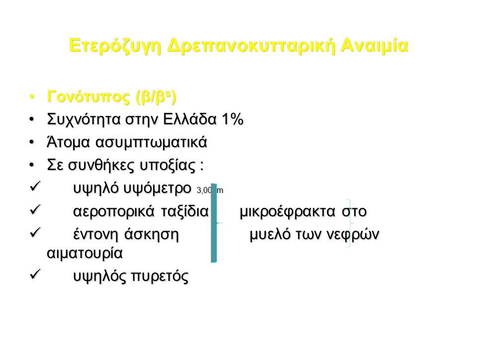 Ετερόζυγη Δρεπανοκυτταρική Αναιμία Γονότυπος (β/β s )Γονότυπος (β/β s ) Συχνότητα στην Ελλάδα 1%Συχνότητα στην Ελλάδα 1% Άτομα ασυμπτωματικάΆτομα ασυμ