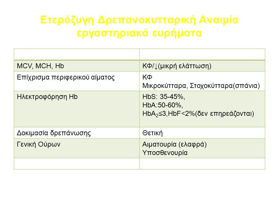 Ετερόζυγη Δρεπανοκυτταρική Αναιμία εργαστηριακά ευρήματα MCV, MCH, HbΚΦ/↓(μικρή ελάττωση) Επίχρισμα περιφερικού αίματοςΚΦ Μικροκύτταρα, Στοχοκύτταρα(σ