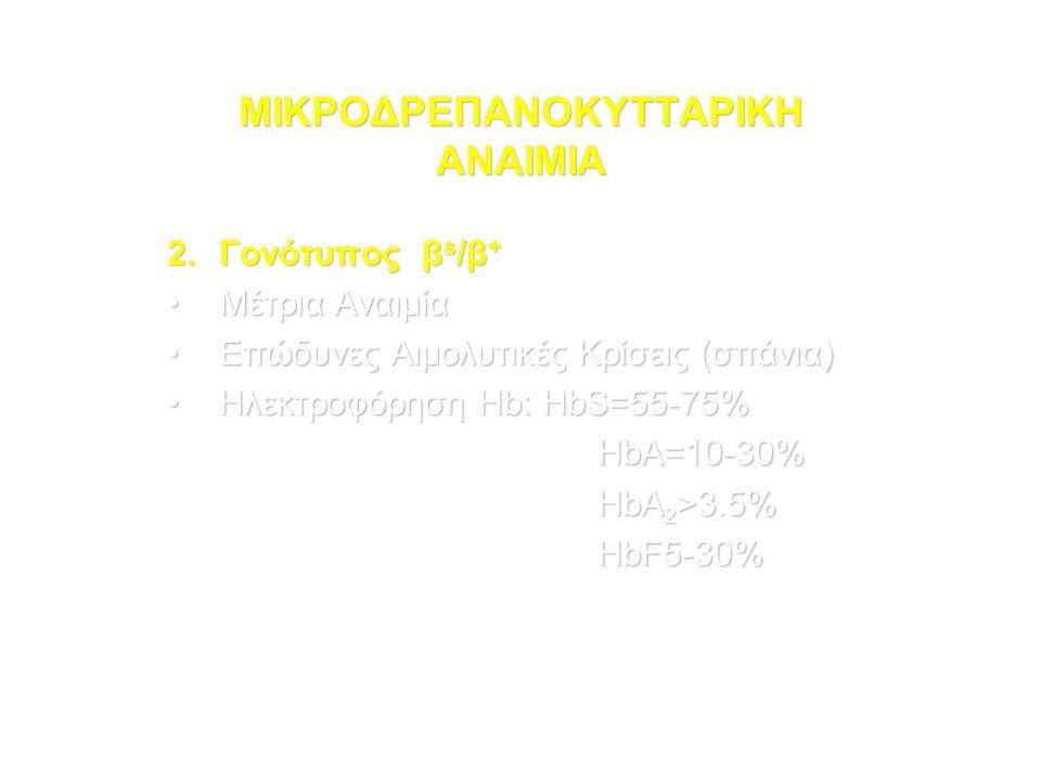 ΜΙΚΡΟΔΡΕΠΑΝΟΚΥΤΤΑΡΙΚΗ ΑΝΑΙΜΙΑ 2.Γονότυπος β s /β + Μέτρια ΑναιμίαΜέτρια Αναιμία Επώδυνες Αιμολυτικές Κρίσεις (σπάνια)Επώδυνες Αιμολυτικές Κρίσεις (σπά