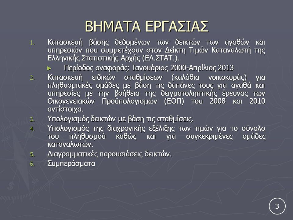ΒΗΜΑΤΑ ΕΡΓΑΣΙΑΣ 1. Κατασκευή βάσης δεδομένων των δεικτών των αγαθών και υπηρεσιών που συμμετέχουν στον Δείκτη Τιμών Καταναλωτή της Ελληνικής Στατιστικ