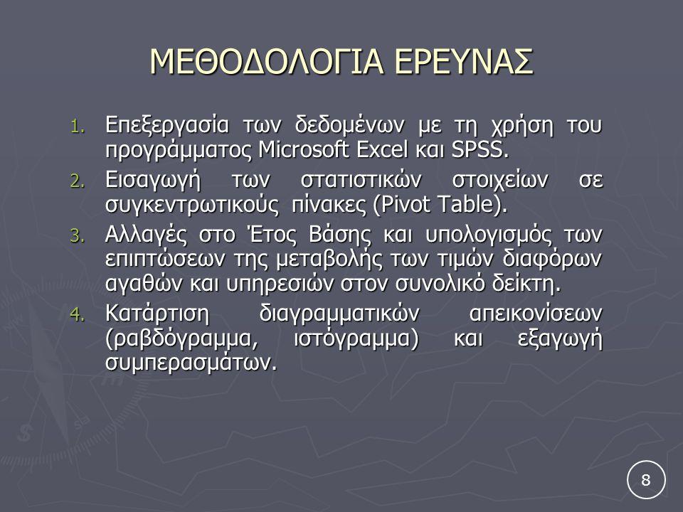 ΜΕΘΟΔΟΛΟΓΙΑ ΕΡΕΥΝΑΣ 1.