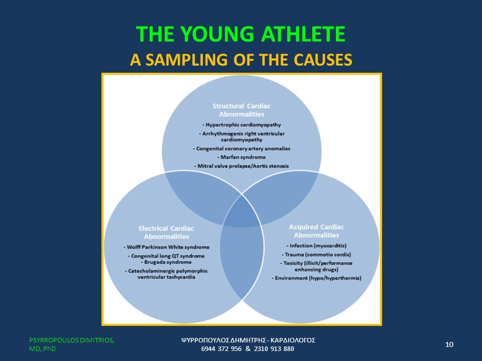 THE YOUNG ATHLETE A SAMPLING OF THE CAUSES ΨΥΡΡΟΠΟΥΛΟΣ ΔΗΜΗΤΡΗΣ - ΚΑΡΔΙΟΛΟΓΟΣ 6944 372 956 & 2310 913 880 PSYRROPOULOS DIMITRIOS, MD, PhD 10