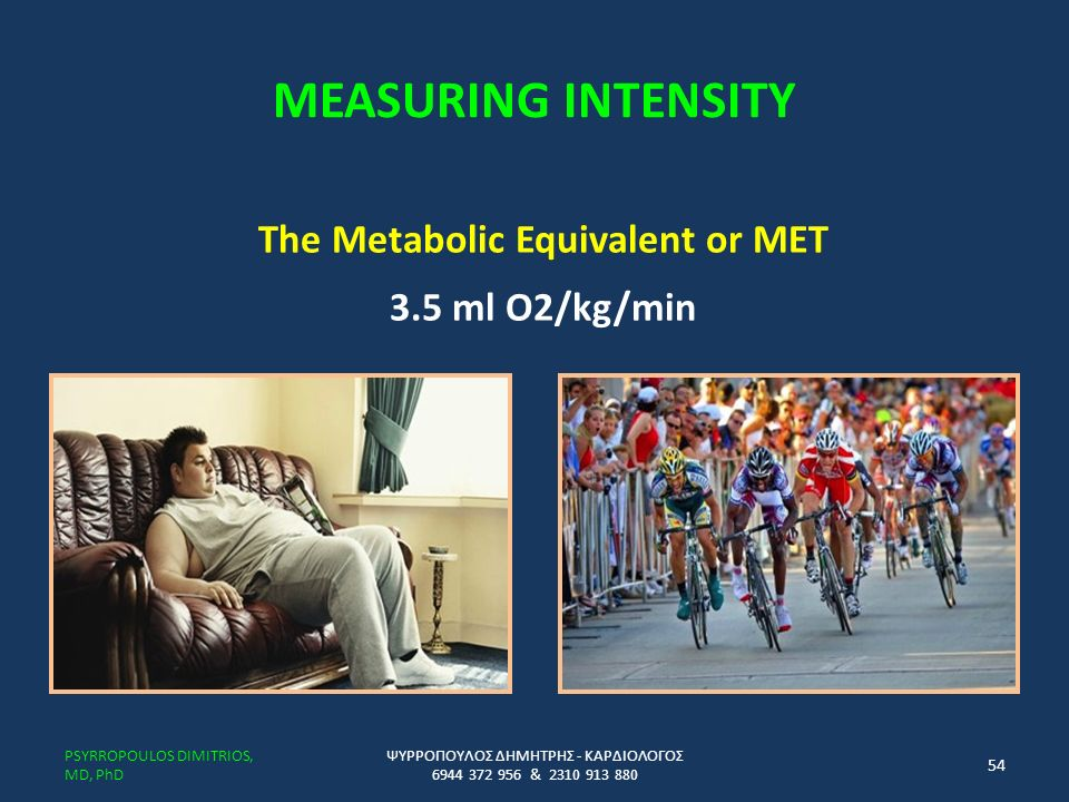 MEASURING INTENSITY The Metabolic Equivalent or MET 3.5 ml O2/kg/min ΨΥΡΡΟΠΟΥΛΟΣ ΔΗΜΗΤΡΗΣ - ΚΑΡΔΙΟΛΟΓΟΣ 6944 372 956 & 2310 913 880 PSYRROPOULOS DIMITRIOS, MD, PhD 54
