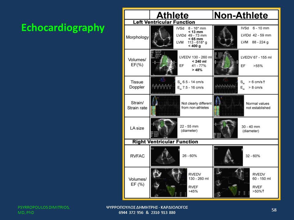 Echocardiography PSYRROPOULOS DIMITRIOS, MD, PhD ΨΥΡΡΟΠΟΥΛΟΣ ΔΗΜΗΤΡΗΣ - ΚΑΡΔΙΟΛΟΓΟΣ 6944 372 956 & 2310 913 880 58