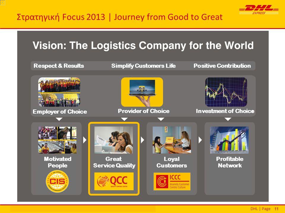 DHL | PageΕθνικά Βραβεία Εξυπηρέτησης Πελατών | Αθήνα | 16 Δεκεμβρίου 2013 11 Στρατηγική Focus 2013 | Journey from Good to Great Motivated People Grea