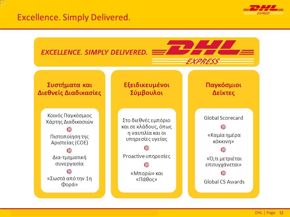 DHL | PageΕθνικά Βραβεία Εξυπηρέτησης Πελατών | Αθήνα | 16 Δεκεμβρίου 2013 12 Excellence.
