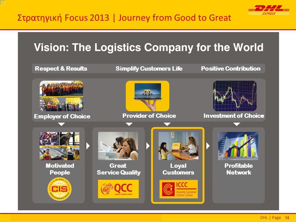 DHL | PageΕθνικά Βραβεία Εξυπηρέτησης Πελατών | Αθήνα | 16 Δεκεμβρίου 2013 14 Στρατηγική Focus 2013 | Journey from Good to Great Motivated People Grea