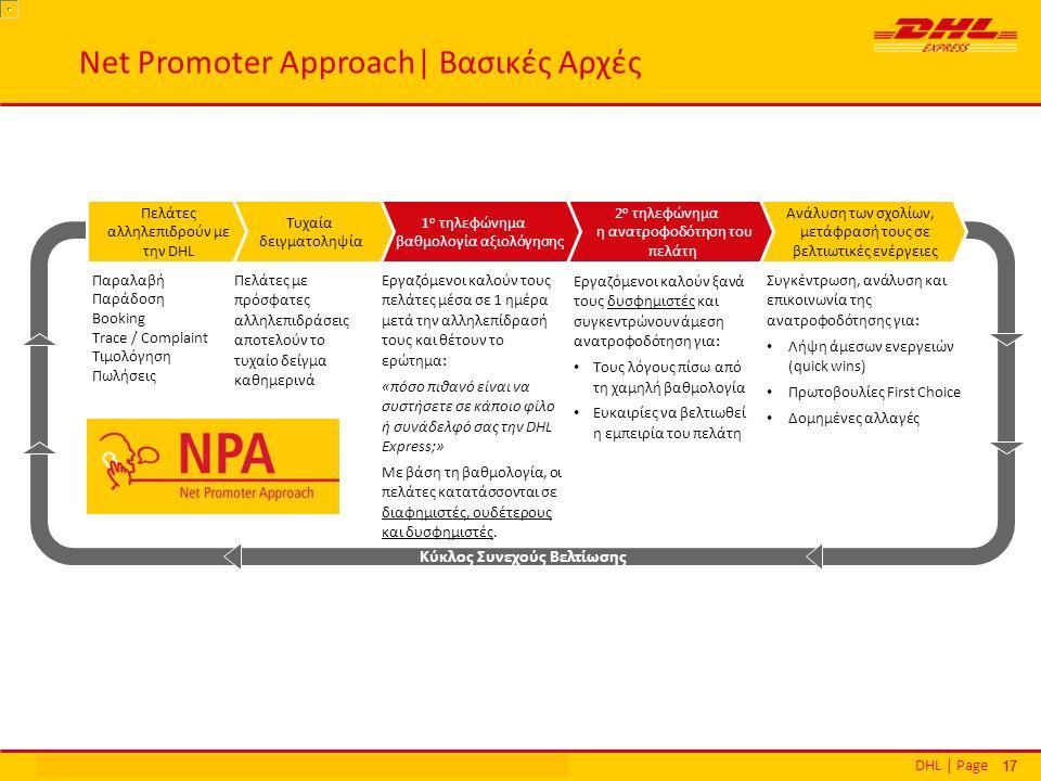 DHL | PageΕθνικά Βραβεία Εξυπηρέτησης Πελατών | Αθήνα | 16 Δεκεμβρίου 2013 17 Ανάλυση των σχολίων, μετάφρασή τους σε βελτιωτικές ενέργειες Συγκέντρωση, ανάλυση και επικοινωνία της ανατροφοδότησης για: Λήψη άμεσων ενεργειών (quick wins) Πρωτοβουλίες First Choice Δομημένες αλλαγές 2 ο τηλεφώνημα η ανατροφοδότηση του πελάτη Εργαζόμενοι καλούν ξανά τους δυσφημιστές και συγκεντρώνουν άμεση ανατροφοδότηση για: Τους λόγους πίσω από τη χαμηλή βαθμολογία Ευκαιρίες να βελτιωθεί η εμπειρία του πελάτη Εργαζόμενοι καλούν τους πελάτες μέσα σε 1 ημέρα μετά την αλληλεπίδρασή τους και θέτουν το ερώτημα: «πόσο πιθανό είναι να συστήσετε σε κάποιο φίλο ή συνάδελφό σας την DHL Express;» Με βάση τη βαθμολογία, οι πελάτες κατατάσσονται σε διαφημιστές, ουδέτερους και δυσφημιστές.