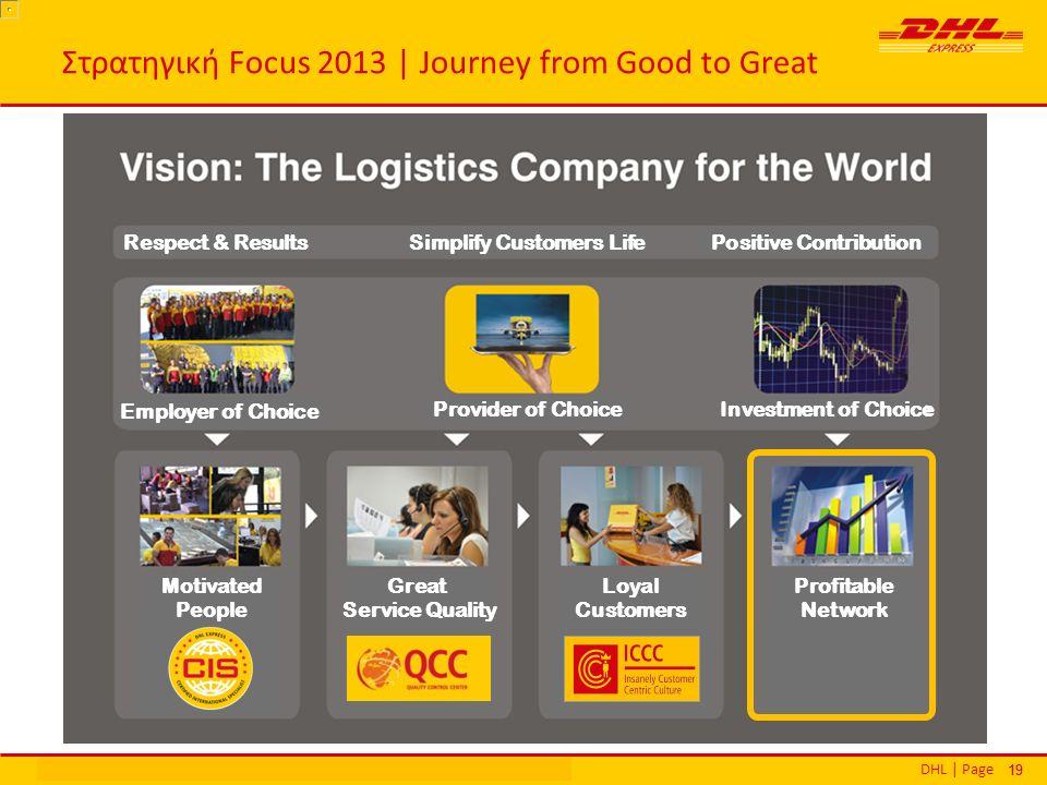 DHL | PageΕθνικά Βραβεία Εξυπηρέτησης Πελατών | Αθήνα | 16 Δεκεμβρίου 2013 19 Στρατηγική Focus 2013 | Journey from Good to Great Motivated People Grea