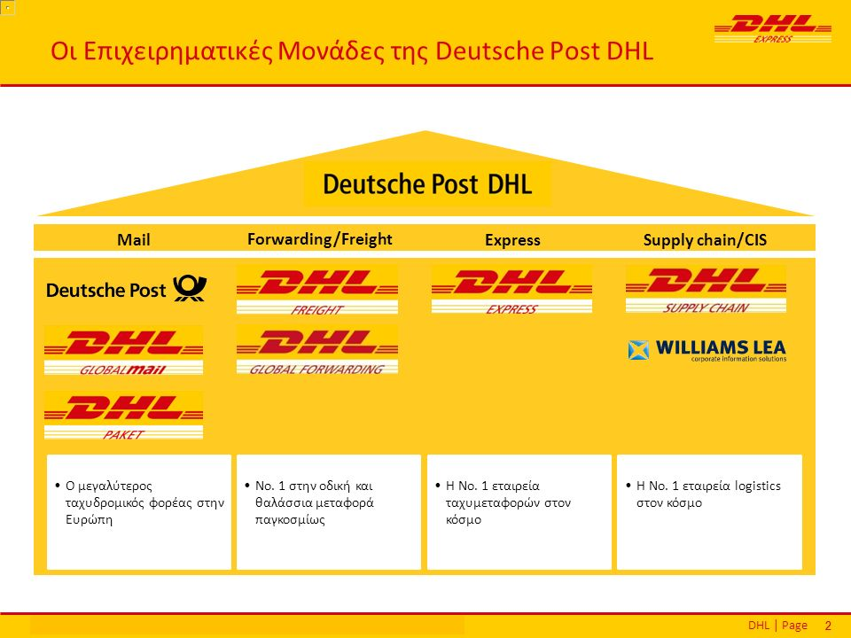DHL   PageΕθνικά Βραβεία Εξυπηρέτησης Πελατών   Αθήνα   16 Δεκεμβρίου 2013 13 Excellence.