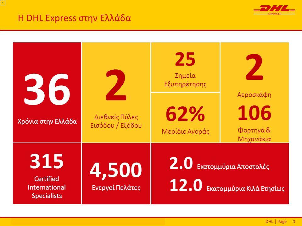 DHL | PageΕθνικά Βραβεία Εξυπηρέτησης Πελατών | Αθήνα | 16 Δεκεμβρίου 2013 33 36 Χρόνια στην Ελλάδα 2 Διεθνείς Πύλες Εισόδου / Εξόδου 25 Σημεία Εξυπηρέτησης 62% Μερίδιο Αγοράς 4,500 Ενεργοί Πελάτες 2 Αεροσκάφη 106 Φορτηγά & Μηχανάκια 315 Certified International Specialists 2.0 Εκατομμύρια Αποστολές 12.0 Εκατομμύρια Κιλά Ετησίως Η DHL Express στην Ελλάδα